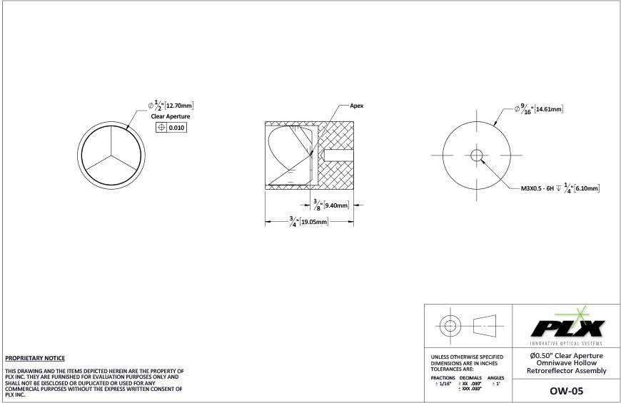Ow 05 05 Clear Aperture Diagram Plx Inc